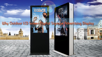//5ororwxhqpiirij.leadongcdn.com/cloud/mrBqjKpkRimSijikpjjq/Why-Outdoor-LCD-Screen-Digital-Signage-Advertising-Display.jpg